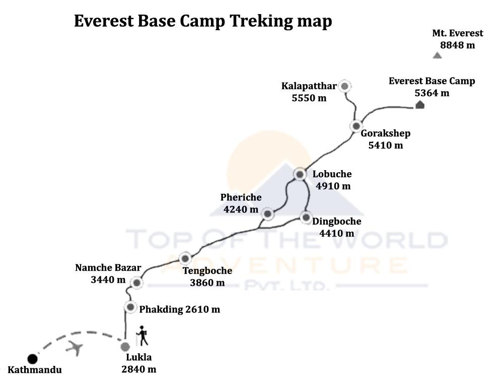 11 Days Everest Base Camp Trekking map