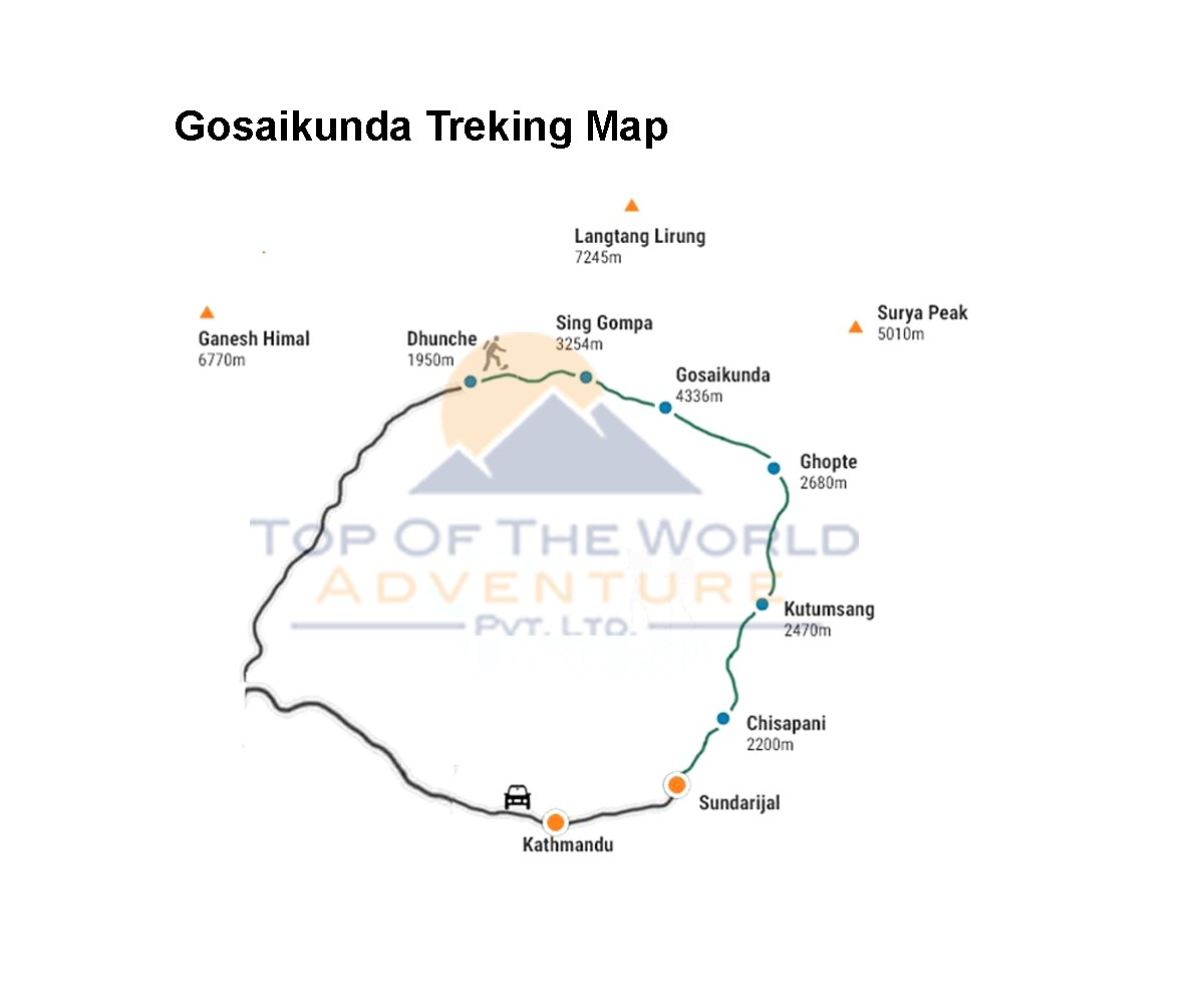 5 Days Gosaikunda Trek map